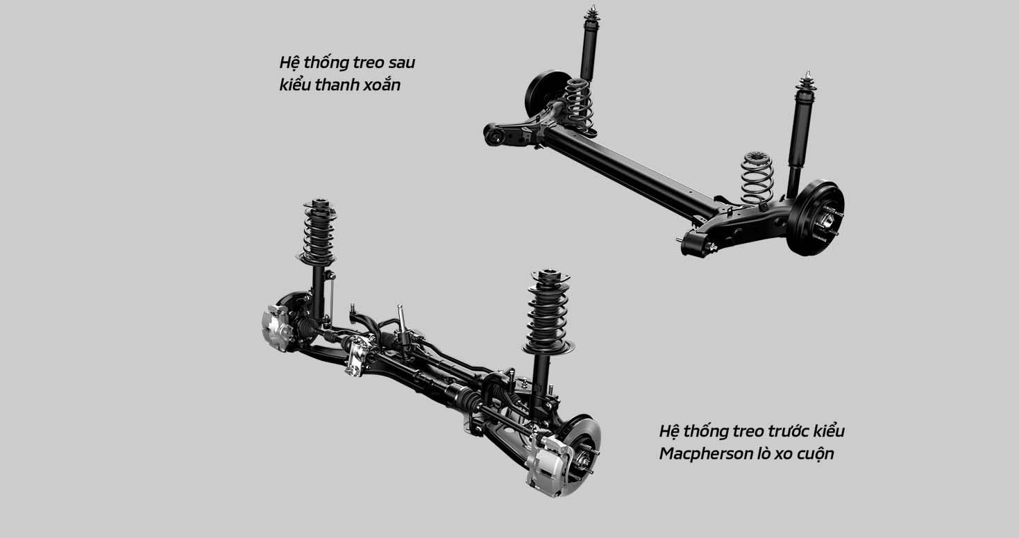 Hệ thống treo sau kiểu thanh xoắn, hệ thống treo trước kiểu Macpherson lò so cuộn