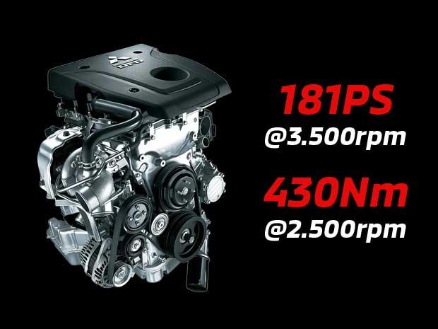 ĐỘNG CƠ DIESEL MIVEC 2.4L Động cơ diesel đầu tiên trong phân khúc